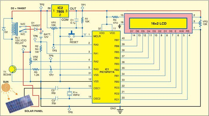 Fig  1: Circuit of PIC microcontroller based solar charger