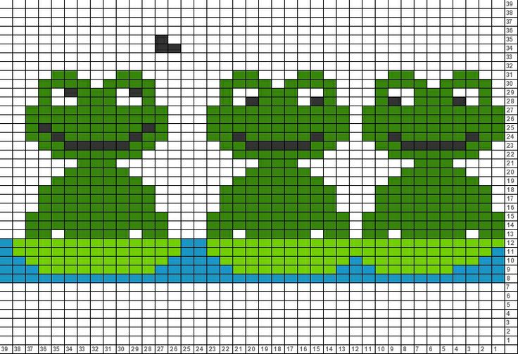 Frogs #2. I LOVE the free chartmaker at this site!