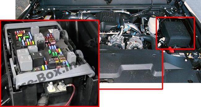 Chevrolet Silverado Mk2 2007 2013 Fuse Box Location