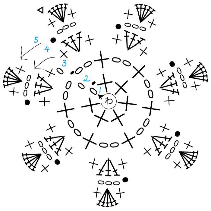 111 best crochet symbol chart patterns images on pinterest