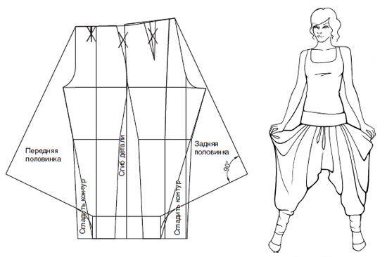 """Pattern pants """"Afghanis"""""""