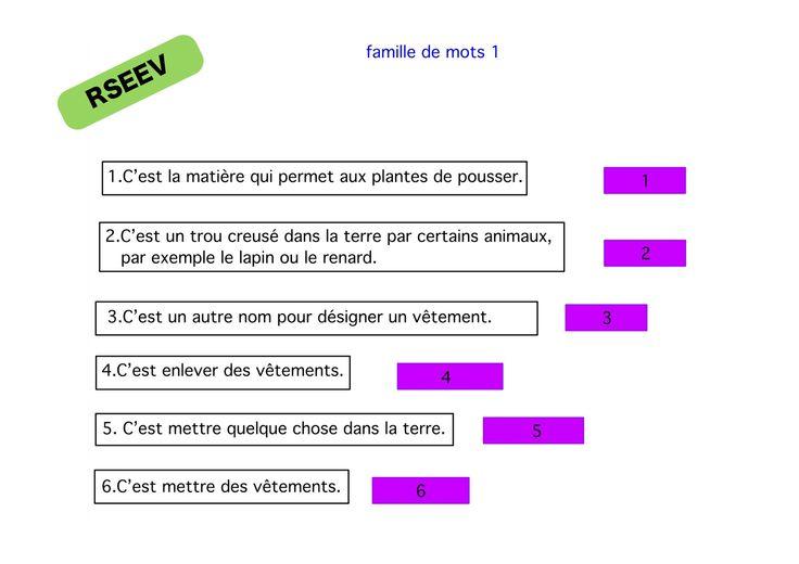 Réussir son entrée en vocabulaire ce1 - TBI Famille de mots - Logiciel activinspire