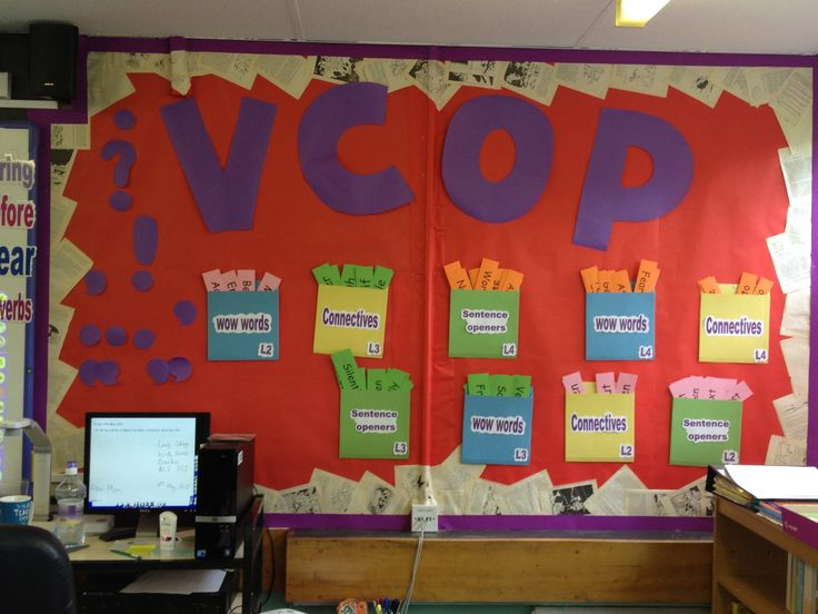 Using VCOP as a display and a resource. Very effective. I also put levels on the pockets. Connectives, Openers and Wow words.