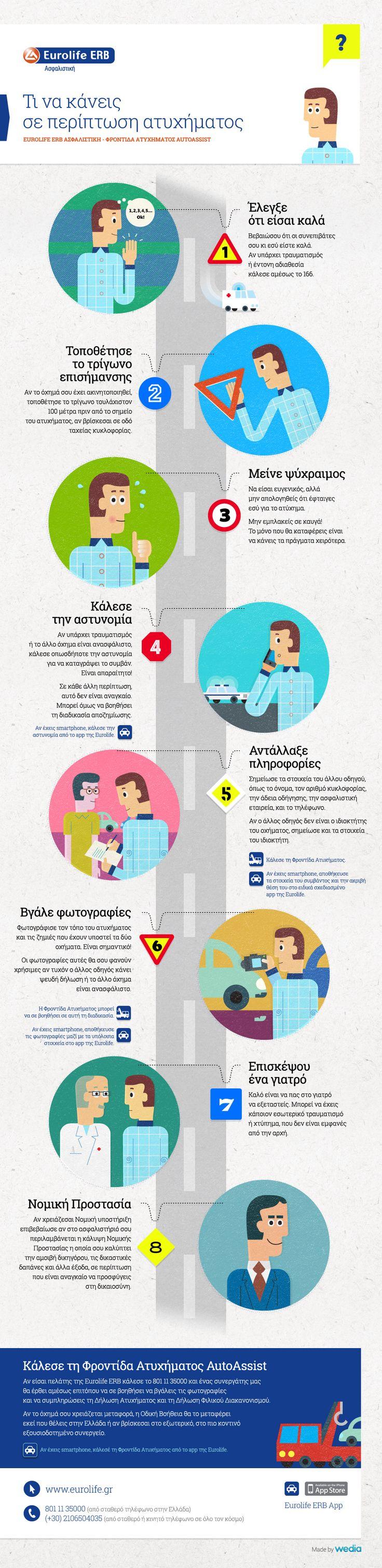 8 ψύχραιμα βήματα αν βρεθείτε σε κάποιο ατύχημα με το αυτοκίνητό σας by #wedia for #eurolife
