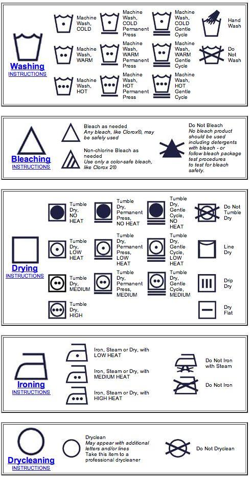 #laundry care #symbols #infographic