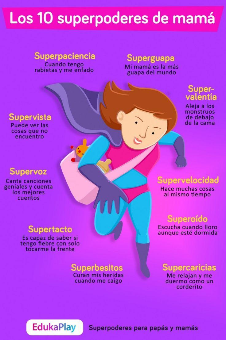 Descarga y comparte la infografía de los superpoderes de mamá. ¡Si te gusta compartelo! Lo puedes poner en facebook, twitter, etc, ...leer más