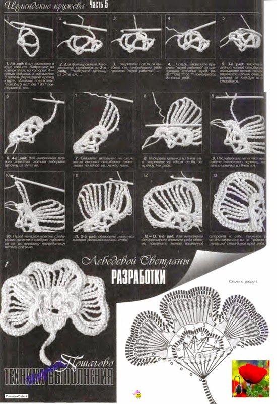 M s de 1000 ideas sobre crochet ruso en pinterest encaje - Aplicaciones a ganchillo ...