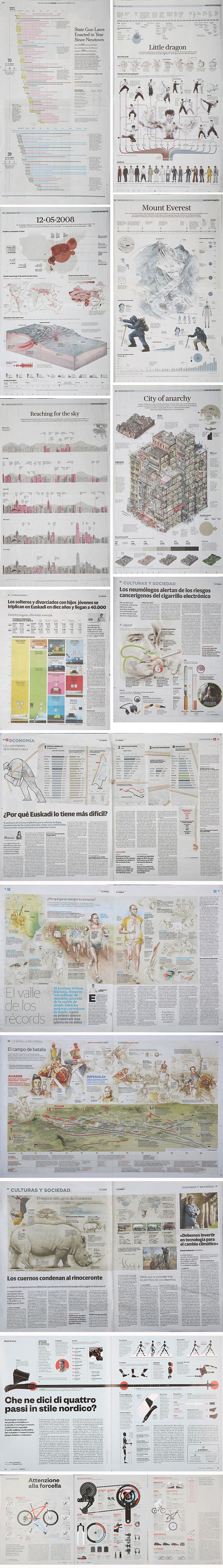 Malofiej Awards #22 for Data Visualization & Infographics: Gold winners