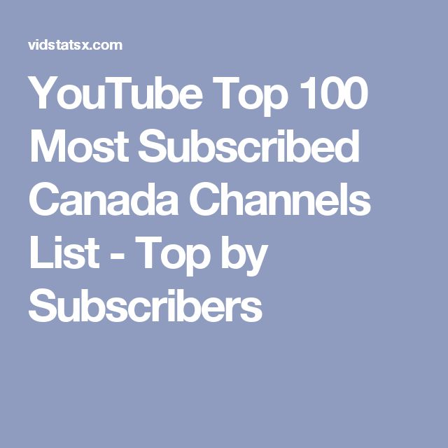 YouTube Top 100 Most Subscribed Canada Channels List - Top by Subscribers