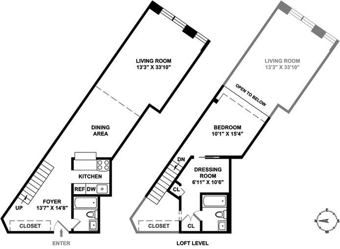 Brown Harris Stevens | Luxury Residential Real Estate: 77 Bleecker Street, Downtown, NYC - $1,195,000