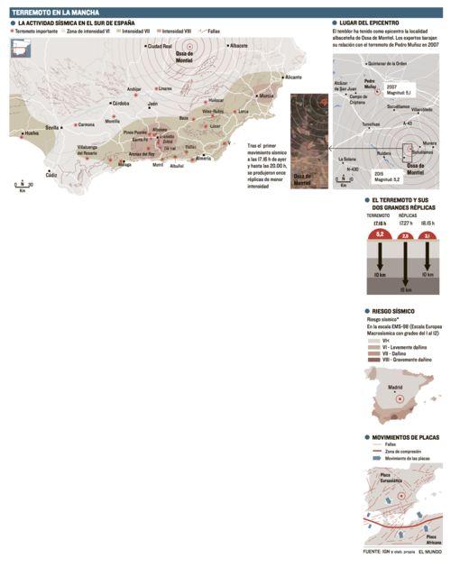 Terremoto en La Mancha  Medio: El Mundo, del 24 de febrero 2015.