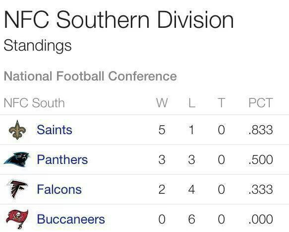 NFC standings 10/21/2013