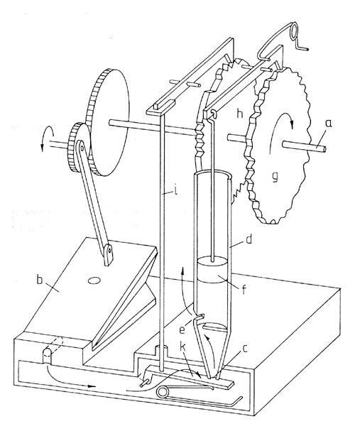 867 best images about movement mechanisms on pinterest