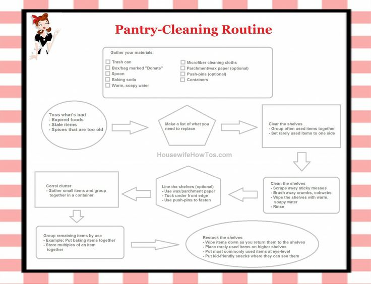 1000+ images about house cleaning on Pinterest   Kid, Laundry ...