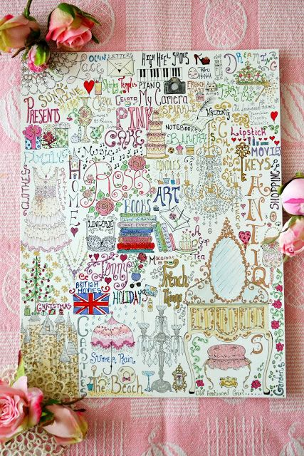 """Jennelise: About Me - I love her work.  See her post for closeups of her """"About Me"""" collage/doodle"""