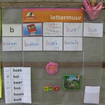 Lesideeën kleuters beginnende geletterdheid  taal | Juf Anke