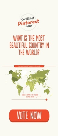 What´s the most beautiful country in the world?