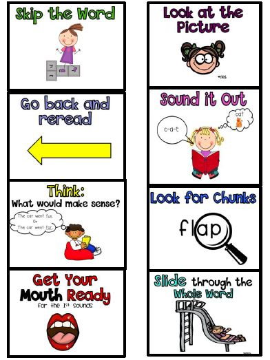 I plan to use these in my 1st graders fluency book bags which go home each week with leveled readers so parents/students have a reading strategy resource right at their fingertips.