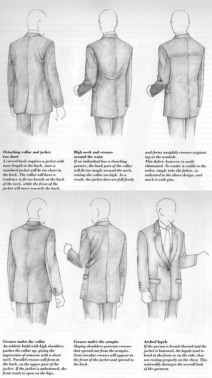 Symptoms of an ill-fitting jacket
