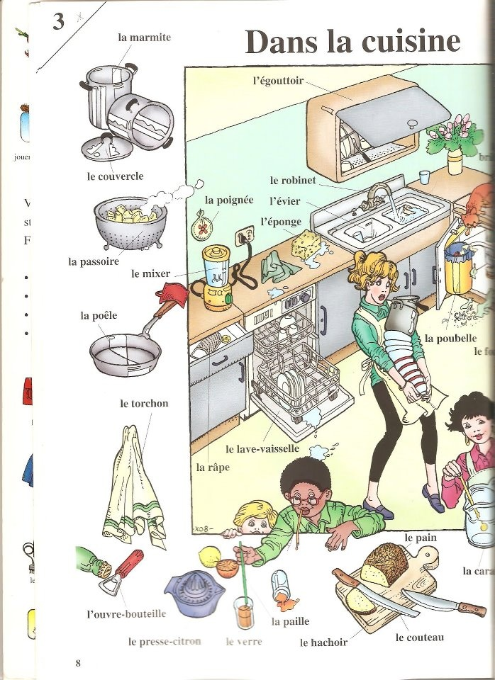 kitchen vocabulary name these items kitchens and