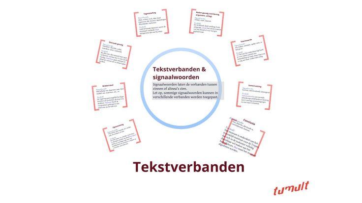Copy of Tekstverbanden en signaalwoorden