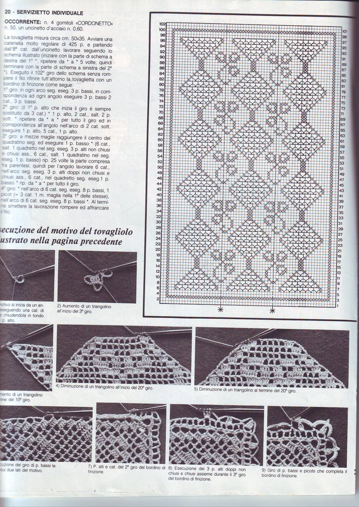 157 best filet crochet valances images on pinterest cortinas pag360001g filet crochet chartscrochet ccuart Images