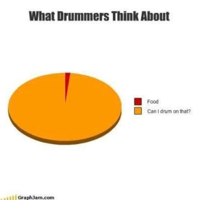 Probably should be more half and half, at least for our drumline haha