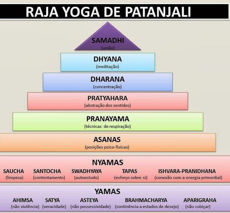 """Elisa Hoeppers🤸🏻♀️ on Instagram: """"..o caminho do Yoga, a união c…"""