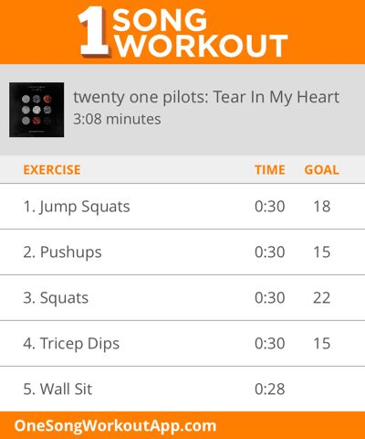 One song workout for Twentyone pilots Tear In My Heart. #exercise #workout