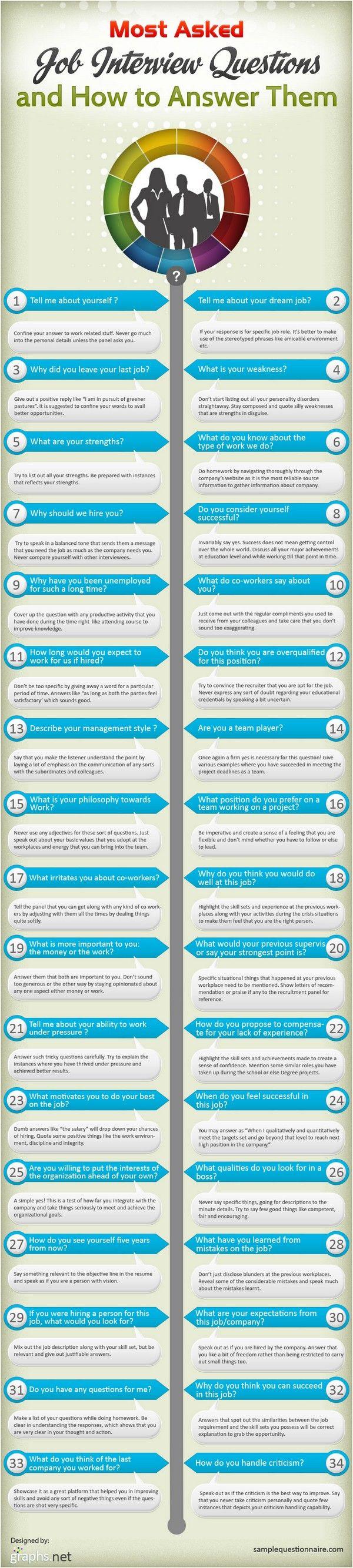 Les 34 questions les plus courantes en entretien d'embauche