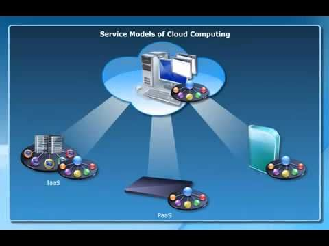 Cloud Computing - What is Cloud Computing?