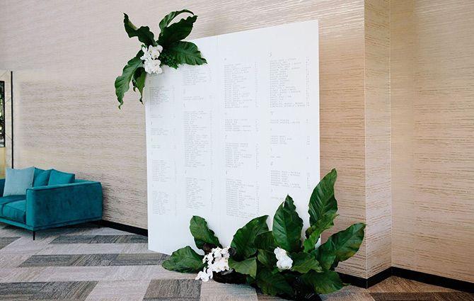 Botanical guest list