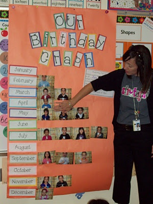 Read Birthday Zoo and make a class birthday graph. What a fabulous idea! I had one of these in my old classroom! I loved it! # Pin++ for Pinterest #