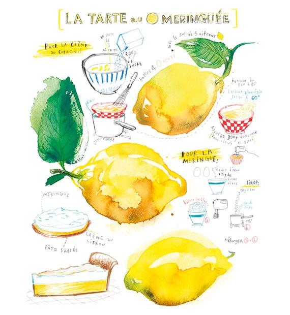 Lemon meringue pie recipe poster, Citrus watercolor painting, 11X14 Fruit illustration art print, Yellow kitchen decor. $40.00, via Etsy.