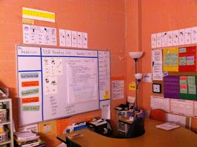 The Joy of Literacy: Tour of my Reading Intervention Classroom