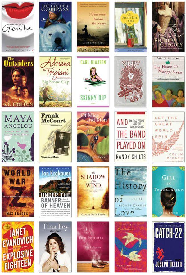 100 Books You Can't Put Down - Half Price Books Blog - HPB.com