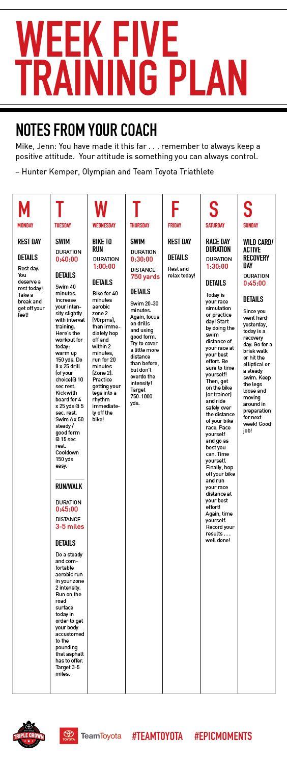 Wk 5 of 8 sprint triathlon training plan. #MikeandJennJourney #TeamToyota