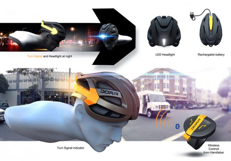 Dora Bicycle Helmet concept  5