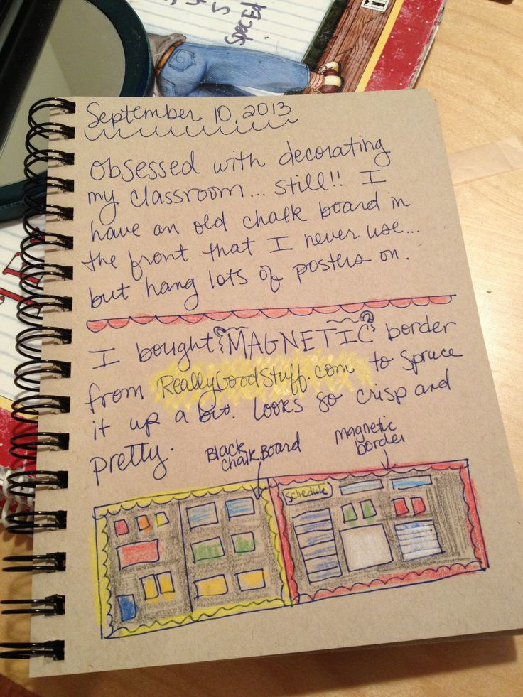 Classroom Journal Ideas : Best art for the elementary classroom images on
