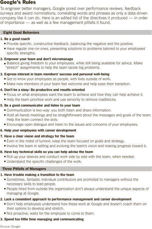 Best Hhbbq Images On   Employee Handbook Business