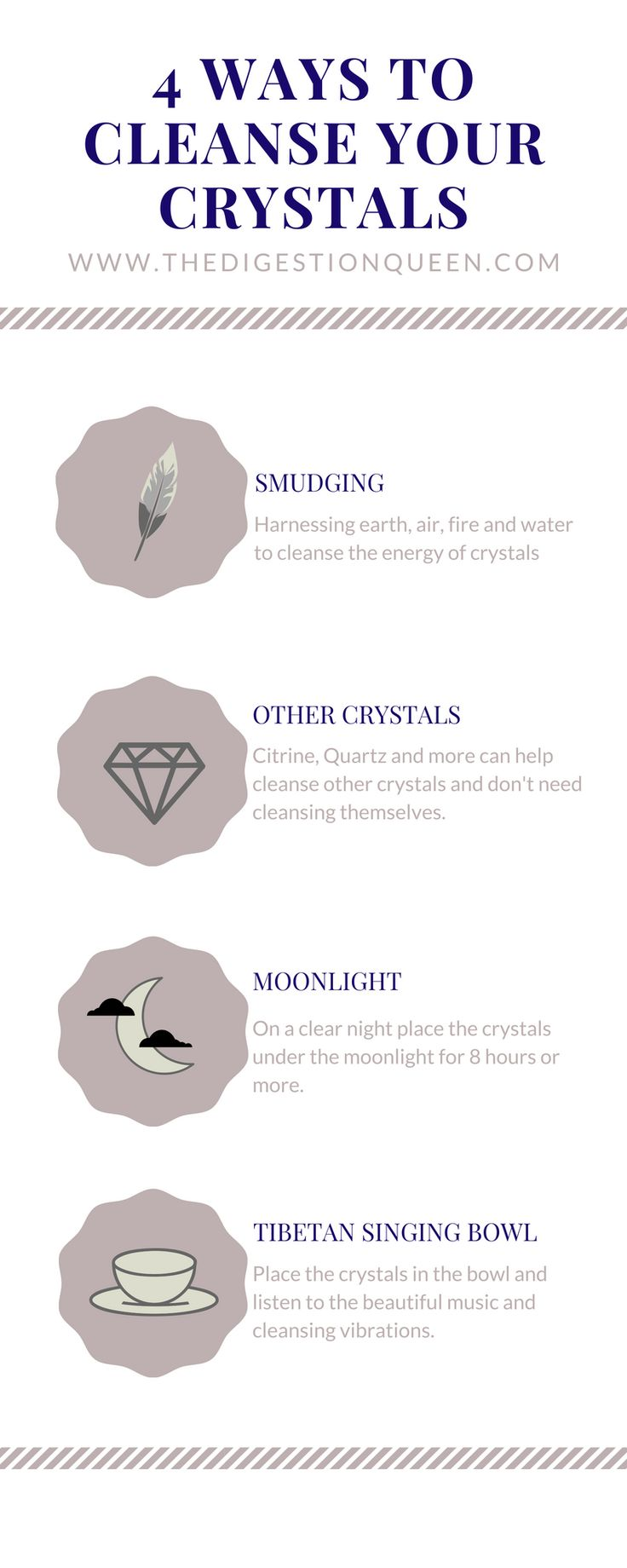 how to cleanse and charge crystals with incense