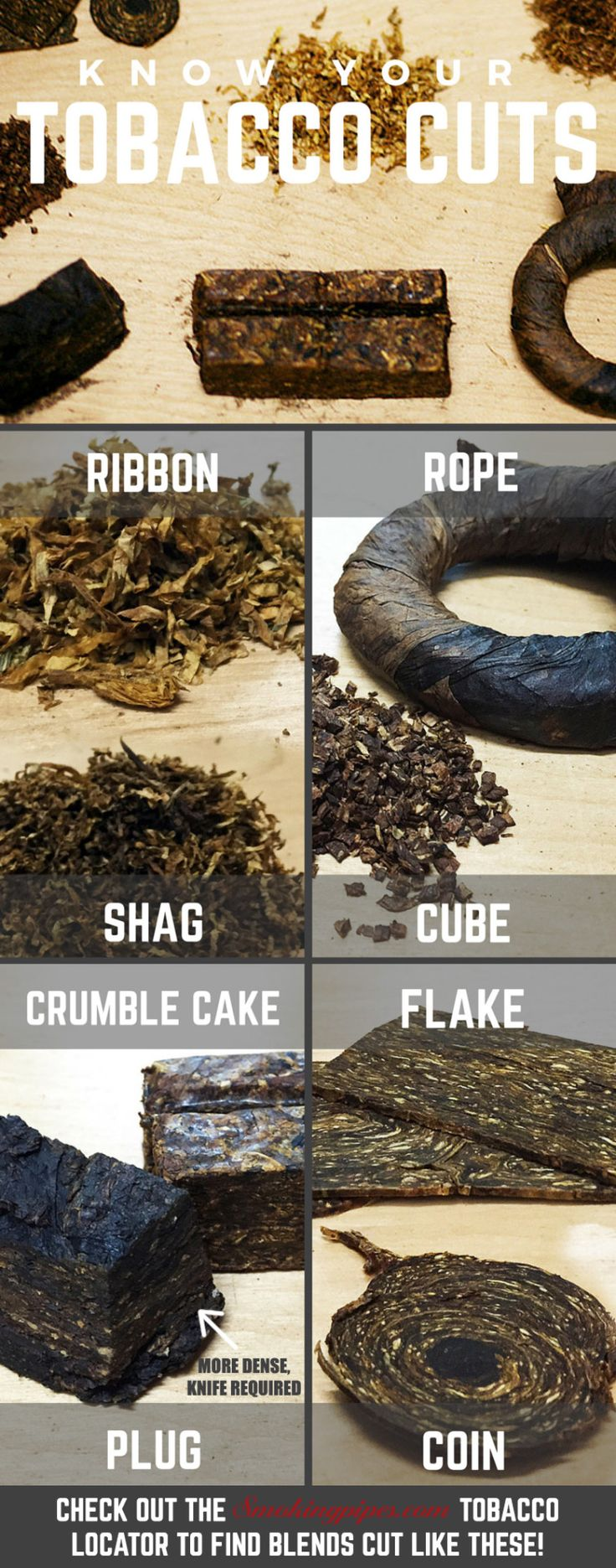 Know Your Tobacco Cuts Flakes, ribbons, ropes, plugs… they all have their own unique characteristics, both in their presentation and the smoke and flavor they provide. But how do you tell the...