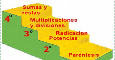 JERARQUÍA de las OPERACIONES | Matemática Serie 23