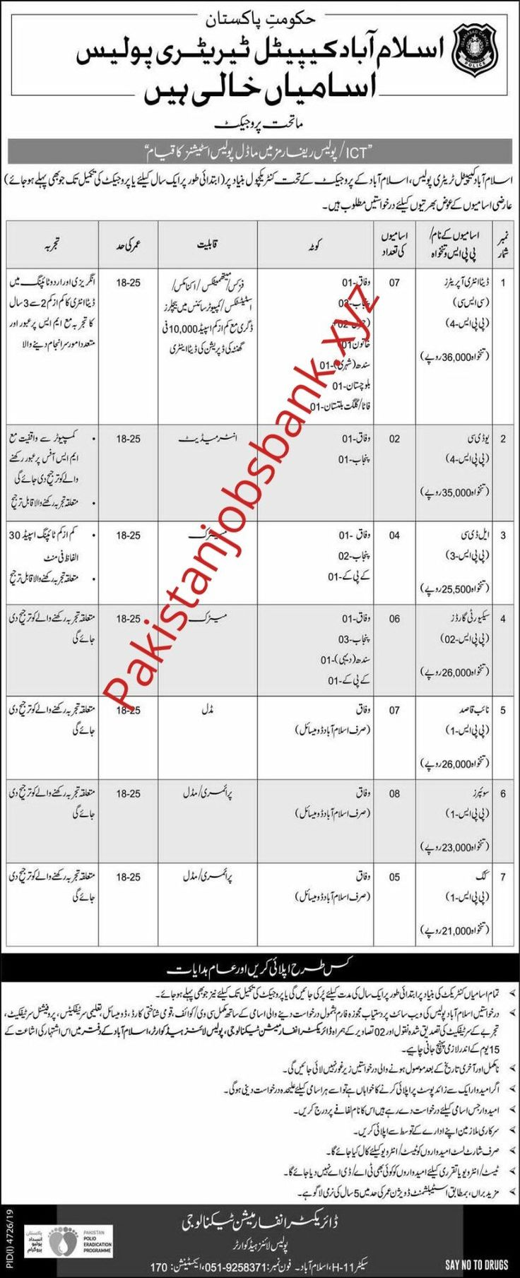 ICT Police Jobs 2020 Application Form Advertisement in