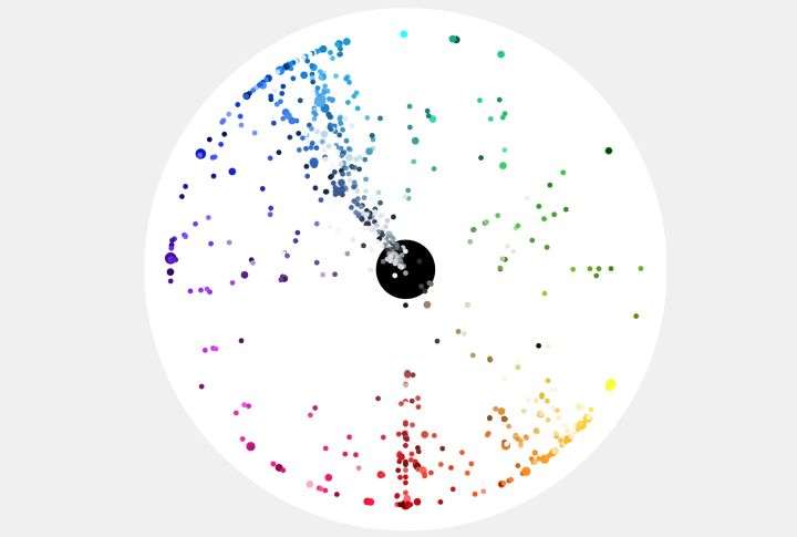 Most popular colors used by most popular sites by Nathan Yau #datavis #visualization