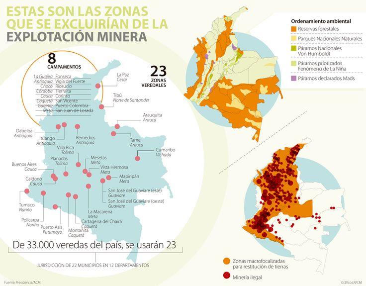 Ya salieron 16 zonas de protección ambiental del catastro minero del país