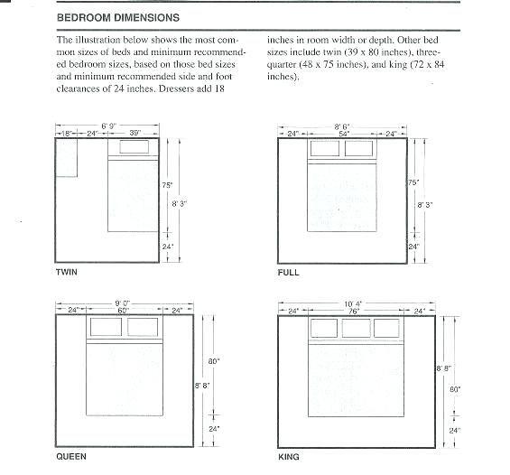 Dimension Lit King Size Taille Lit King Size France Bedroom Dimension Minimums As Per Standard Mattress Sizes Dimension Lit Interiores Layout Decoracao De Casa