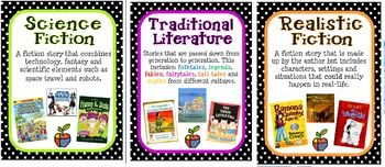 Genres Posters - Popular Books I have these posted on my wall and refer to them every time we read ANYTHING in class!   There are many different sets of genre posters out there but it was hard for me to find one that explained the genres in a way that my 3rd graders would understand. Another problem was that most posters used old and outdated books that my kids didn't know.