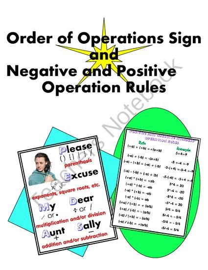 Please Excuse My Dear Aunt Sally Order of Operations Sign and Positive & Negative Numbers Rules of Operations from Tiffany Brodsky on TeachersNotebook.com (3 pages)