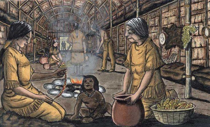 Sites Comparant Iroquoiens algonquiene Incas: http://primaire.recitus.qc.ca/sujets/4/population/78